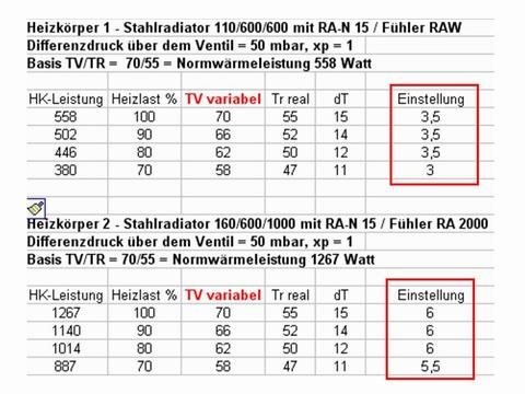 heizkrper berechnen formblatt zur ermittlung der von zur. Black Bedroom Furniture Sets. Home Design Ideas