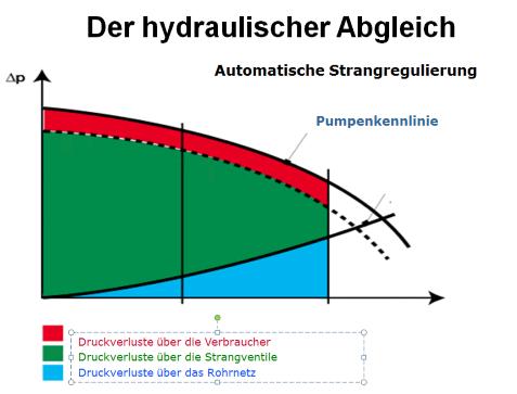 Berühmt Automatisches Elektrisches Diagramm Bilder - Die Besten ...